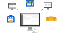 A unified Commerce solution includes management from all sales channels including Marketplace Management