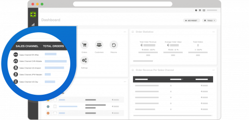 The marketplace management dashboard