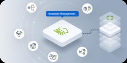 DOP Inventory Management