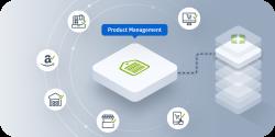 Digital Operations Platform Product Management