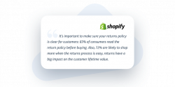 A quote about returns and customer expectations by shopify